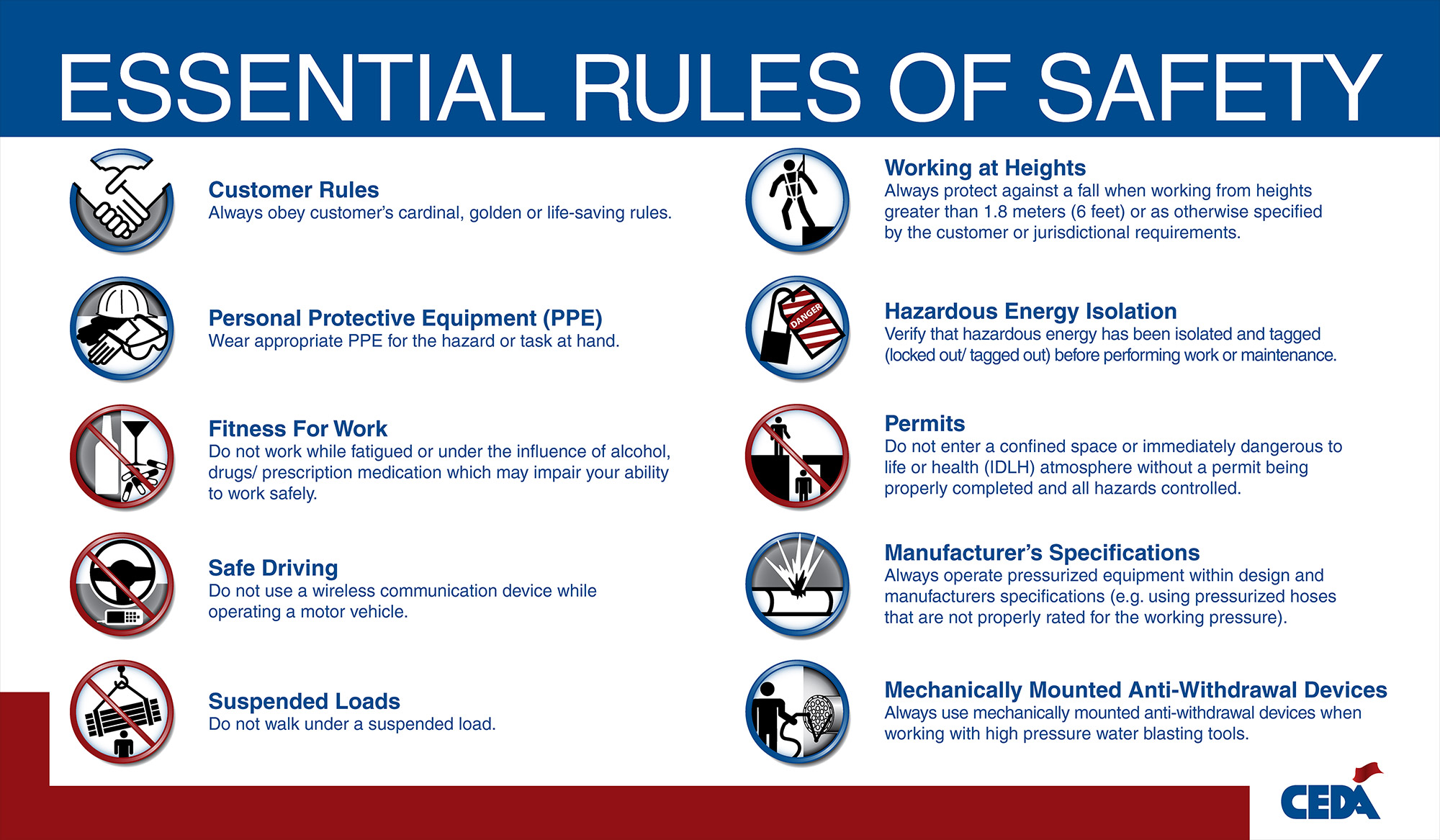 ceda-essential-rules-of-safety.jpg